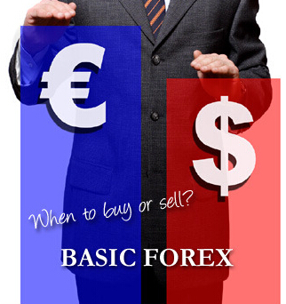 Basic Forex