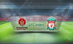 Instaforex-Best Forex Broker In Asia