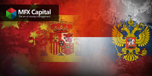 MFX Capital breaks language barriers
