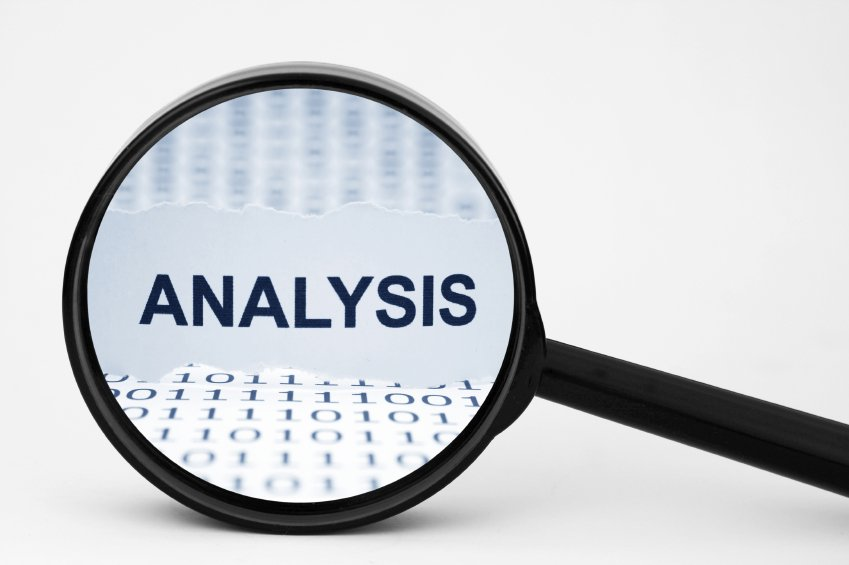 forex-analysis
