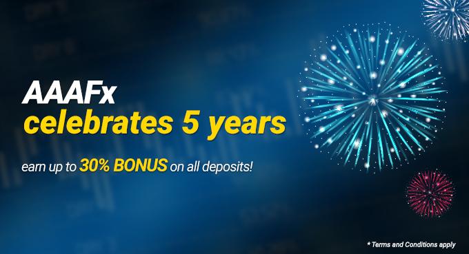 aaafx deposit bonus